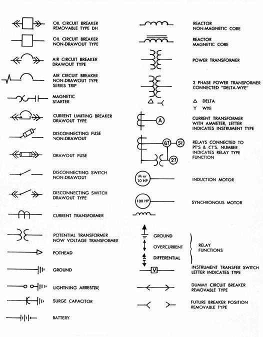 Interpretation of electrical drawings the wiring diagram electrical drawing relay symbol the wiring diagram electrical drawing asfbconference2016 Gallery