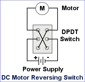 ac motor reversing switch wiring diagram ac image chapter 9 motor reversing and jogging nabilaheruputri on ac motor reversing switch wiring diagram